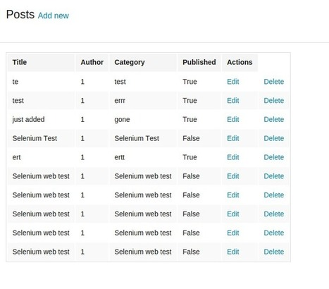 How to install Selenium on Linux and automate your web tests - | Linux, FOSS and IT news | Scoop.it