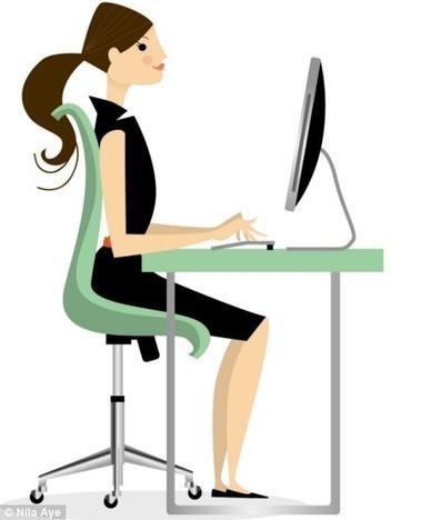 Canal Digital: Seus bé davant l'ordinador? Comprova-ho amb aquest interactiu | Recull diari | Scoop.it