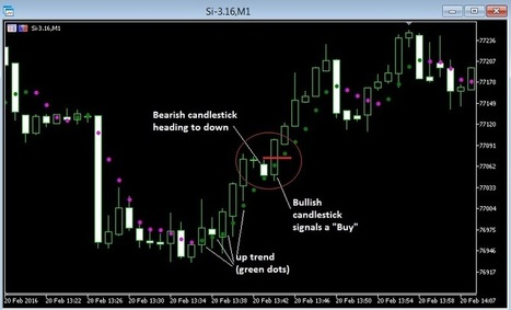 iqoption payment proof   Forex Trading Club   Best trading strategy with 100% winning result   Scoop.it