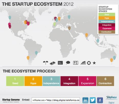 「起業しやすい都市」トップ20 «  WIRED.jp   Coming Startup and Technologies   Scoop.it