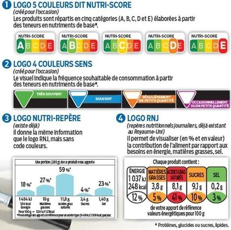 Logos nutritionnels : 4 systèmes d'étiquetage testés dès septembre. | Alimentation Santé Environnement | Scoop.it