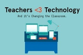 [Infographic] Teacher's Love For Technology is Changing Classrooms | Ed Tech | Scoop.it