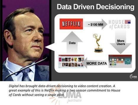 Comment un banquier américain imagine le Futur de la TV   social tv   Scoop.it