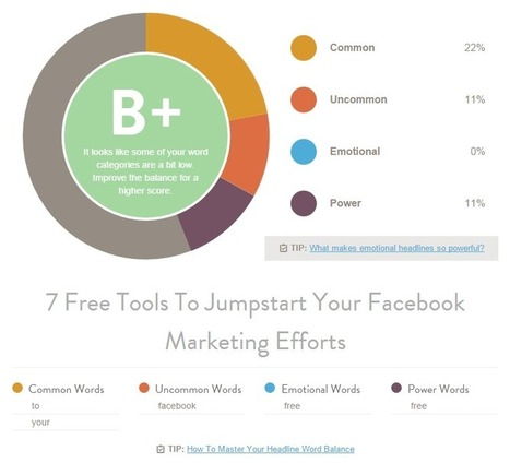 6 FREE Facebook Marketing Tools to Juice Up Your Campaigns | Digital Marketing | Scoop.it