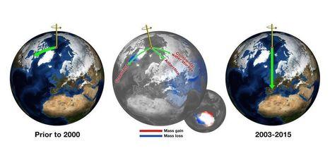 Le réchauffement climatique modifie la position du pôle nord géographique - notre-planete.info | Sale temps pour la planète | Scoop.it