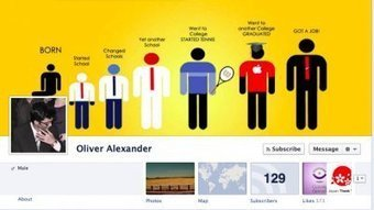 The Best Uses For The Facebook Timeline We've Seen So Far | Facebook Marketing Essentials | Scoop.it