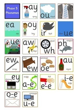 Letters and Sounds Resources | Teaching Phonics in Schools | Scoop.it