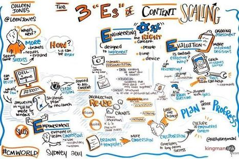 How to Use Content Marketing to Drive Success for Your Next Event | Digital-News on Scoop.it today | Scoop.it