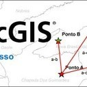 ArcGIS 10.2: Calcular Distância entre Dois Pontos | Geoprocessing | Scoop.it