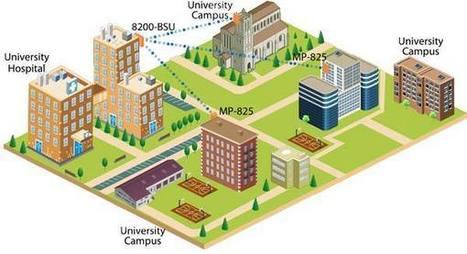Cost-effective Broadband for Interconnecting Campuses | Wireless Video Surveillance | Scoop.it
