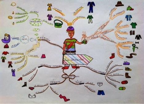 Vocabulaire et carte heuristique : les vêtements | Usages pédagogiques des cartes mentales | Scoop.it