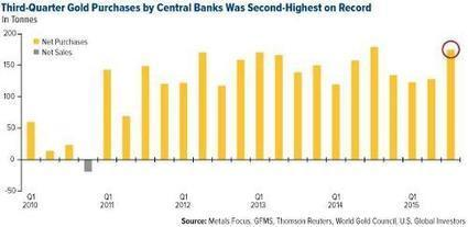 Physical gold demand extremely strong – central bank and retail | Gold and What Moves it. | Scoop.it