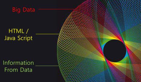 Visualation Big data, tourisme et réseaux sociaux | Médias sociaux et tourisme | Scoop.it
