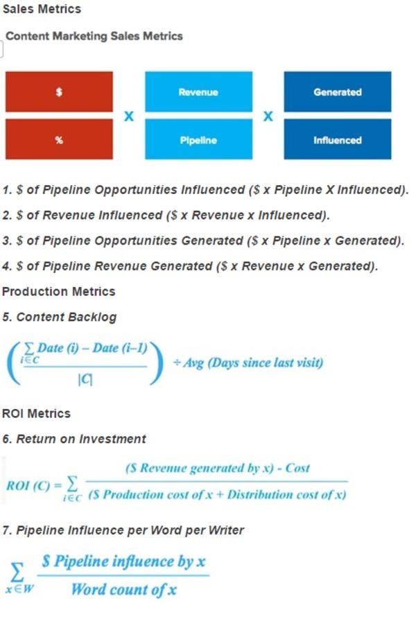 Seven Content Marketing Metrics That Would Make Your Math Professor Proud - Profs | The Marketing Technology Alert | Scoop.it