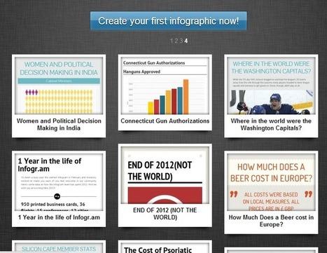 Mapas, líneas de tiempo e infografías: 5 herramientas para ilustrar tus historias con visualizaciones interactivas | El periodismo de datos | Scoop.it