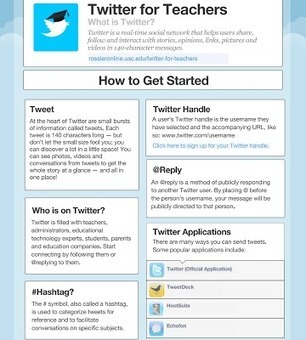 Twitter for Teachers- Excellent Short Guide ~ Educational Technology and Mobile Learning | eDidaktik | Scoop.it