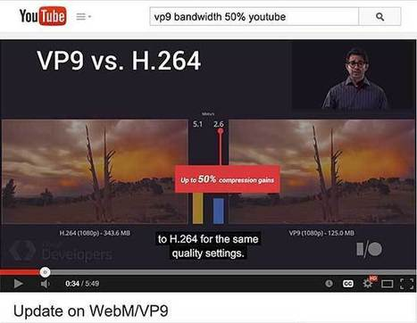 HEVC: Are We There Yet? | Video Breakthroughs | Scoop.it