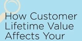 Infographie   5 conseils pour fidéliser vos clients   VRM (Vendor Relationship Management)   Scoop.it
