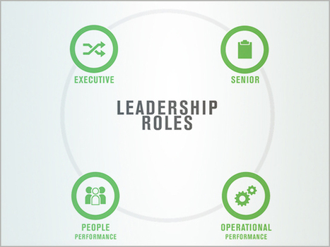 Leadership Is More Than the C-Suite | Organizational Psychology | Scoop.it