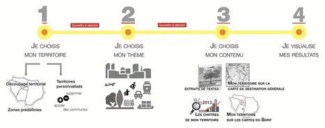 Référentiel TERRITORIAL Île-de-France 2030: un outil d'accompagnement de l'ensemble des acteurs franciliens | URBANmedias | Scoop.it