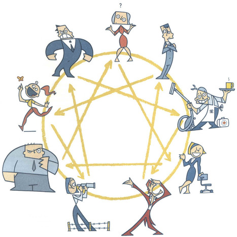» Blog Archive » Creating Believable Characters – With the Enneagram | Psychology and matter | Scoop.it