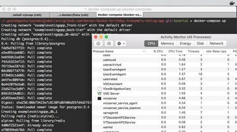 Say Hello to Docker for Mac — Medium | Docker (French) | Scoop.it