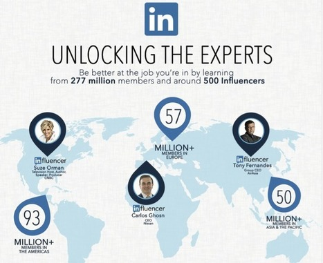 LinkedIn Opens Blogging For All! | Small Business Marketing | Scoop.it