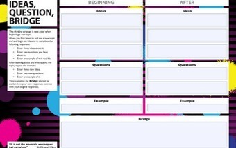 Free Technology for Teachers: Three Dozen Graphic Organizers for Students | I'm Bringing Techy Back | Scoop.it