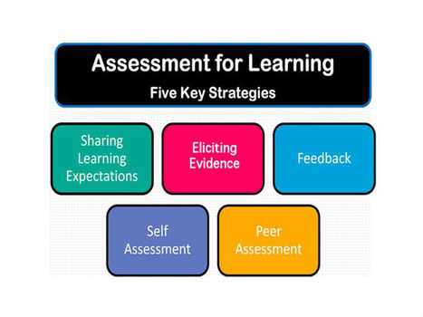 The Most Important Question Every Assessment Should Answer | Learning to learn | Scoop.it