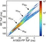 Tracking rare-isotope beams with microchannel plates | Nuclear Physics | Scoop.it