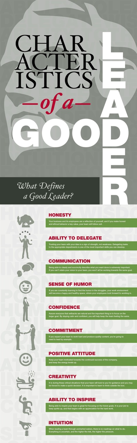Characteristics of a Good Leader [Infographic] | iGeneration - 21st Century Education | Scoop.it