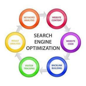 Achieving High Ranks By Getting The Best SEO Training by Anjali Kumari | Top 10 Industrial Training Companies in Mohali | Scoop.it