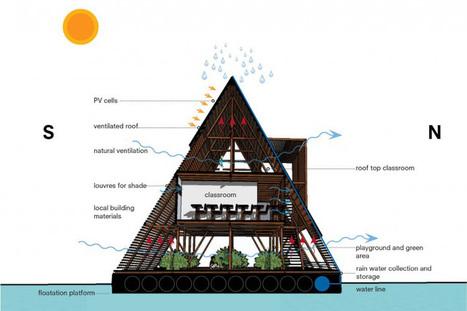 Eine schwimmende Schule für Nigeria Makoko Floating School   Gr Entwerfen Indien   Scoop.it