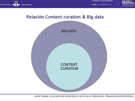 Big data y content curation. Algunas reflexiones | Los Content Curators | Contenidos digitales | Scoop.it