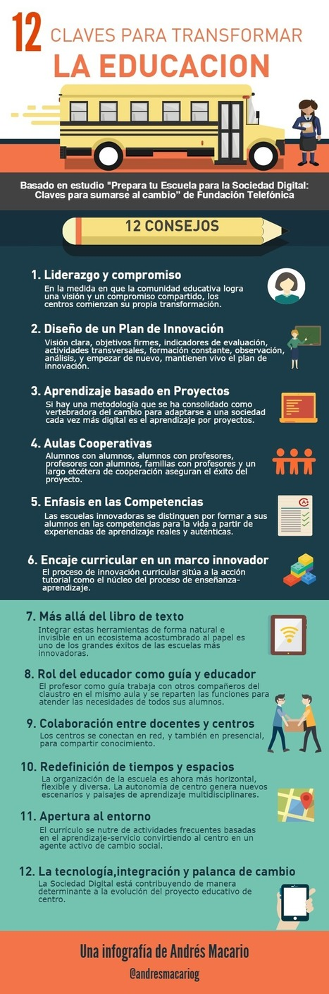 12 claves para transformar la Educación | Organización y Futuro | Scoop.it
