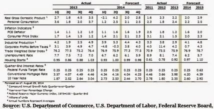 DOUGLAS LEZAMETA: Weekly Economic & Financial Commentary | Analysis Economic Report | Scoop.it