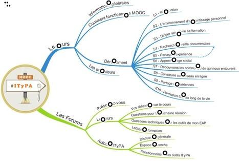 Analyse d'un MOOC connectiviste | Modèles et dispositifs pour l'enseignement à distance (elearning, enseignement hybride) | Salle de classe mondiale | eLearning - entre pedagogies et technologies - between pedagogy et technology | Scoop.it