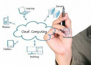 Cloud computing vital for enterprises: bodHOST - CIOL | Cloud Central | Scoop.it