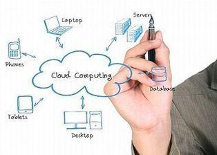 Cloud computing vital for enterprises: bodHOST - CIOL | Cloud Central | Scoop.it