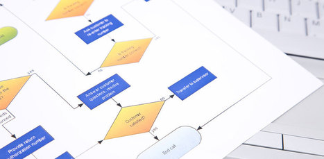 Creating Content is a Waste of Time – Until You've Mapped the Buyer Journey [Part 1: Define The Buying Journey] | Aberdeen Essentials | Customer Adoption of Cloud Services | Scoop.it