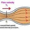 thermal and fluid sciences