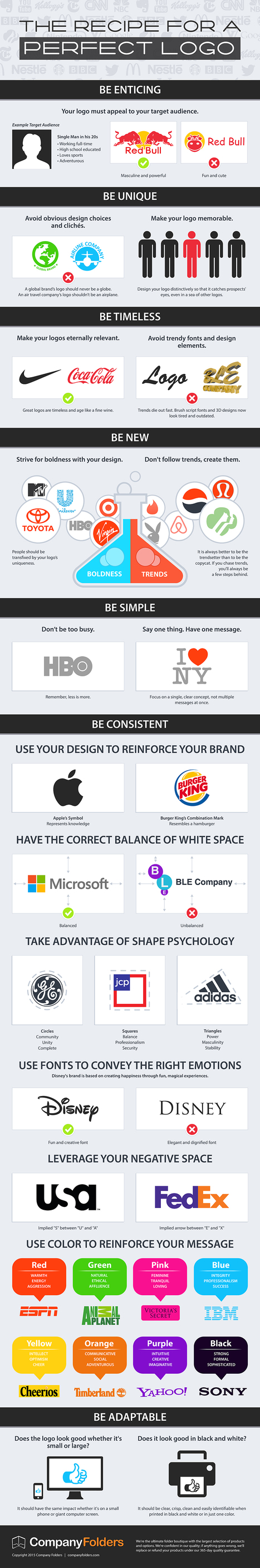 7 Tips for a Perfect Business Logo #Infographic | MarketingHits | Scoop.it