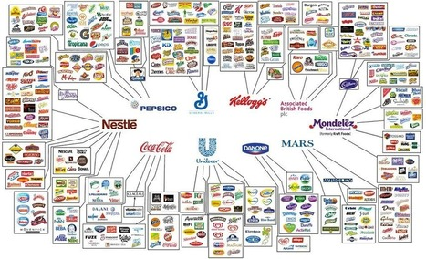 This Map Of Every Food Brand Will Blow Your Mind - Benzinga | INTRODUCTION TO THE SOCIAL SCIENCES DIGITAL TEXTBOOK(PSYCHOLOGY-ECONOMICS-SOCIOLOGY):MIKE BUSARELLO | Scoop.it
