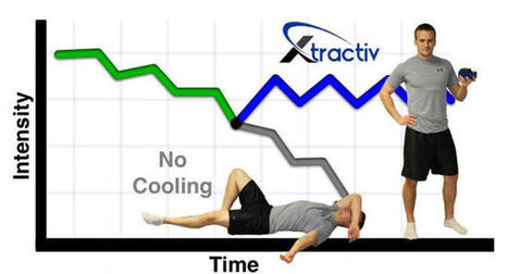 The Xtractiv Cooling System: perform better and longer | Stock News Desk | Scoop.it