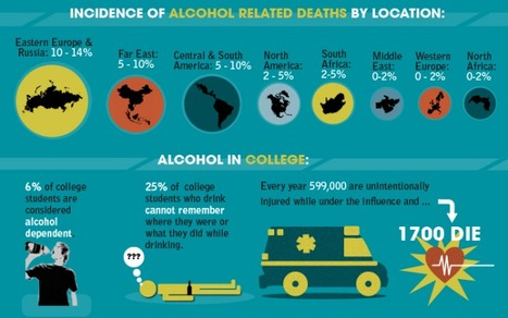 INFOGRAPHIC: The Truth About Alcohol | S.A.D. | Alcohol and Other Drug Infographics | Scoop.it