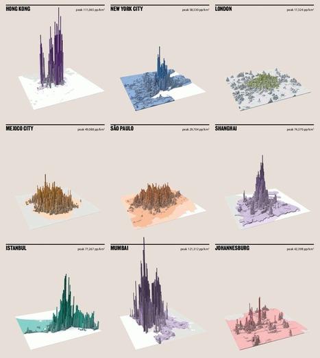 Infografía: cómo se distribuye la población en nueves ciudades | Mapas urbanos | Scoop.it