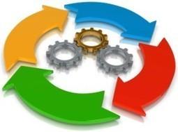 Dynamic BPM ― a Definition | Living Process | Scoop.it