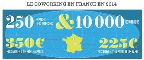 Les espaces de coworking en France - BeeoTop | Coworking et engagements sociétaux | Scoop.it