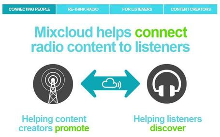 Mixcloud - re-think radio | Social media kitbag | Scoop.it