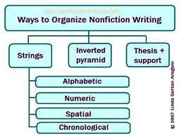 Expository Writing Requires Writers to Make Logical Choices | 6-Traits Resources | Scoop.it